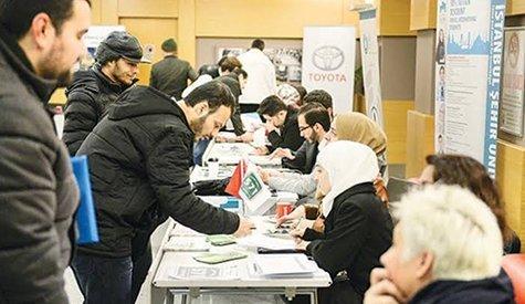 محددات اندماج الشباب السوري في مدينة أزمير التركية دراسة ميدانية