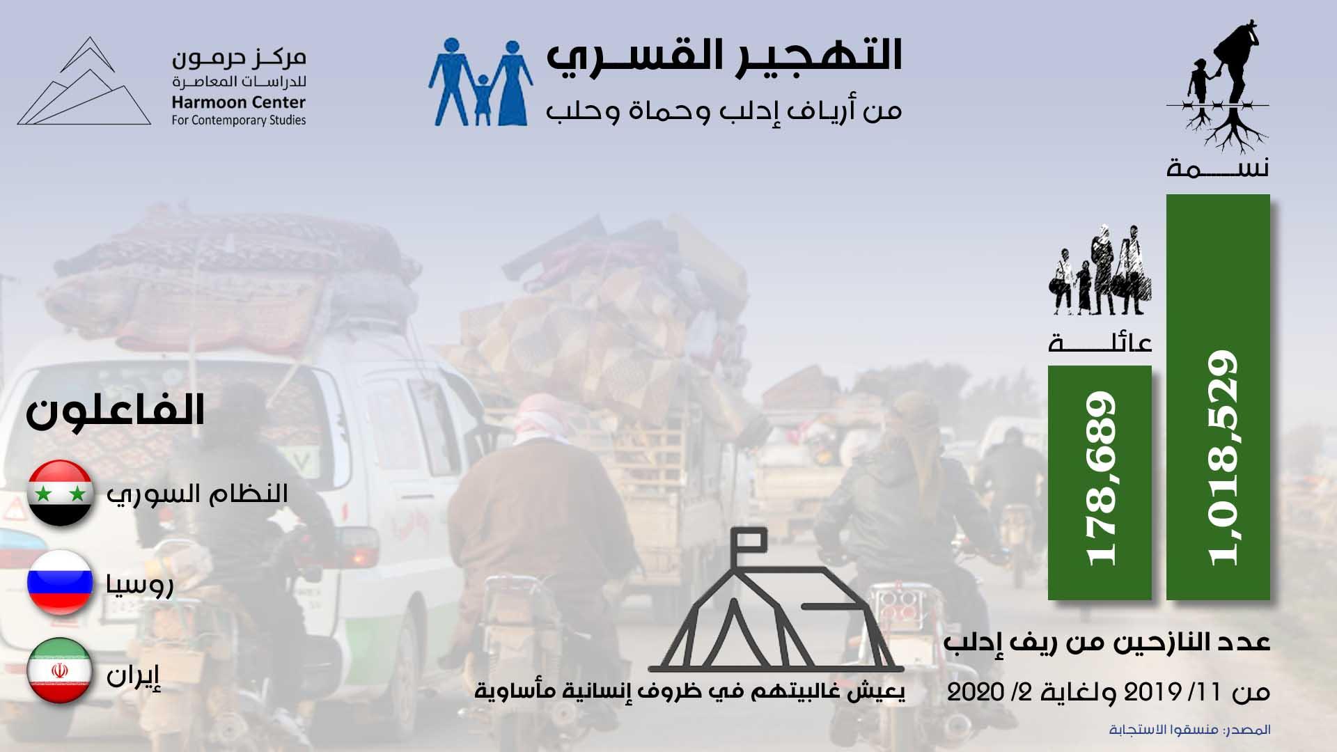 التهجير القسري من شمال سورية