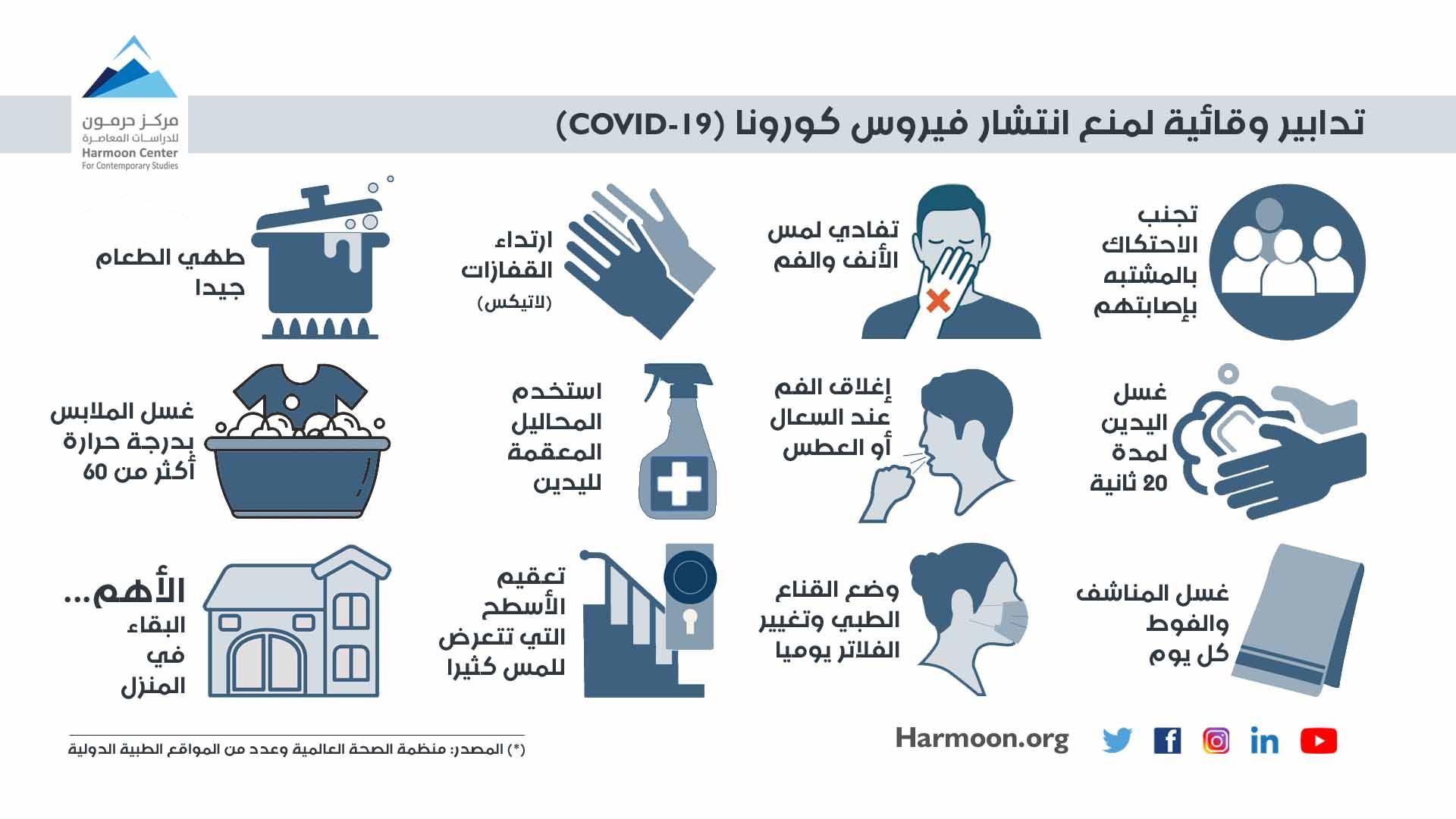 تدابير وقائية لمنع انتشار فيروس كورونا (COVID 19)