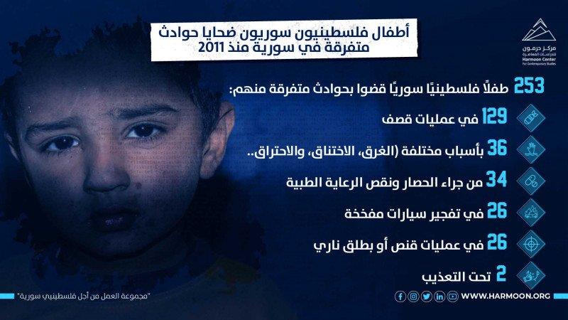 أطفال فلسطينيون سوريون ضحايا حوادث متفرقة في سورية