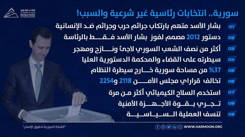 سورية... انتخابات رئاسية غير شرعية