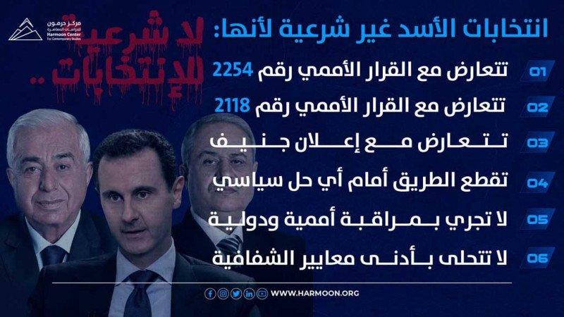 انتخابات الأسد غير شرعية لأنها...