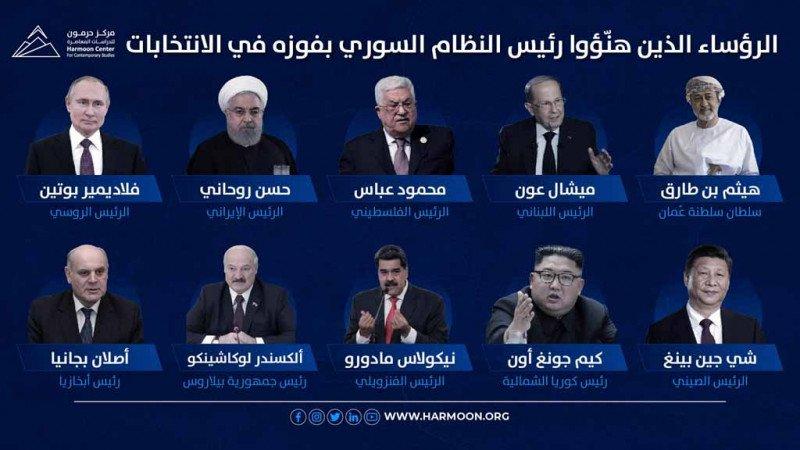 الرؤساء الذين هنّؤوا رئيس النظام السوري بفوزه في الانتخابات