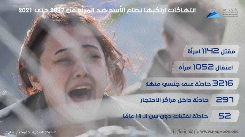 انتهاكات ارتكبها نظام الأسد ضد المرأة من 2017 حتى 2021
