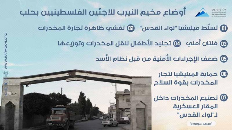 أوضاع مخيم النيرب للاجئين الفلسطينيين بحلب