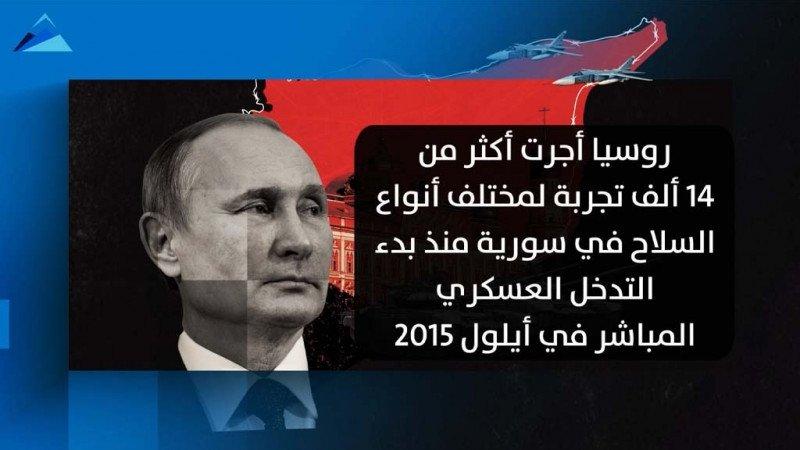 ست سنوات وتجريب الأسلحة الروسية مستمر
